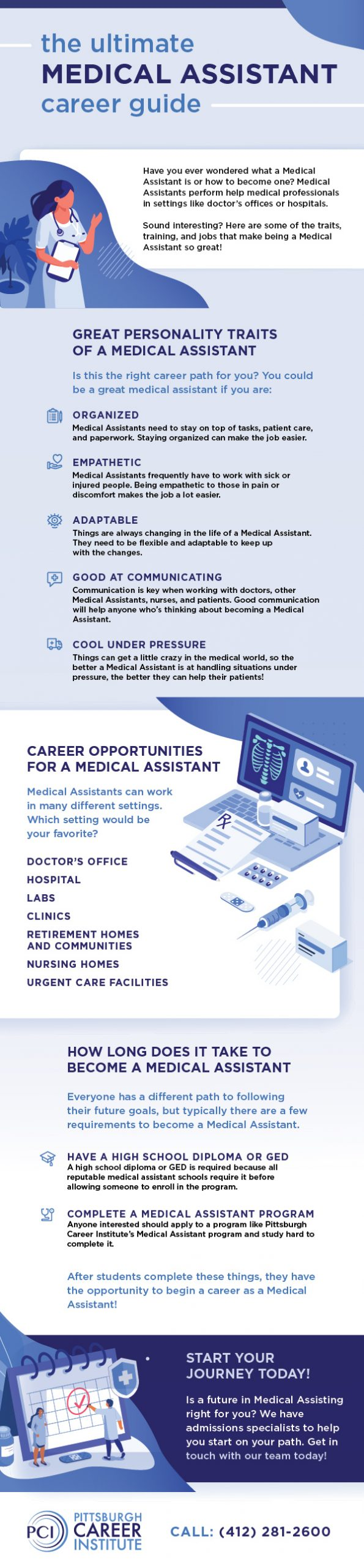 infographic about the medical assistant blog